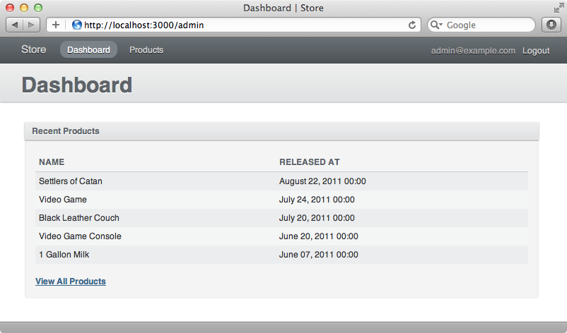 The most recent products shown in the dashboard.